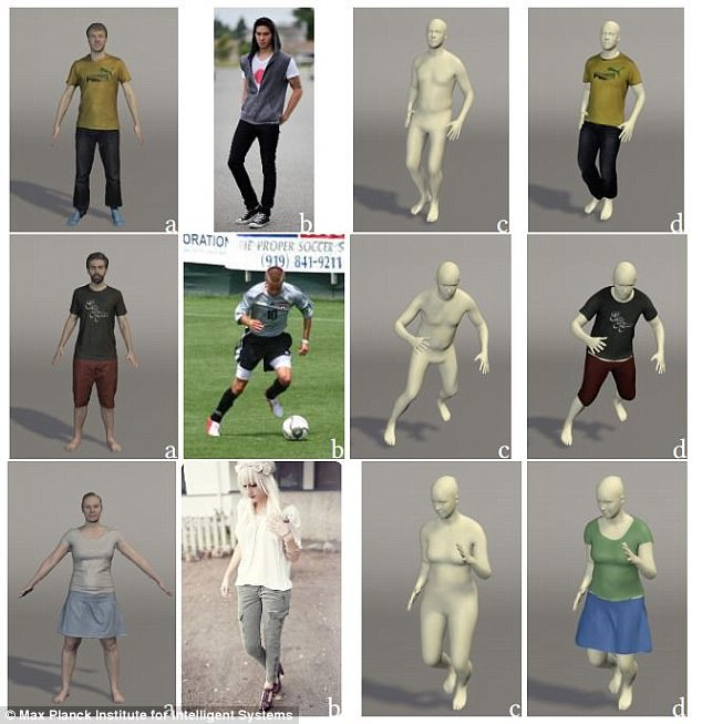 4D-scanning-avatar-lets-try-clothes-virtually