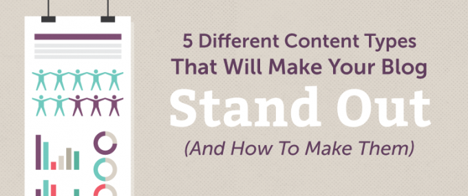 5-different-content-types