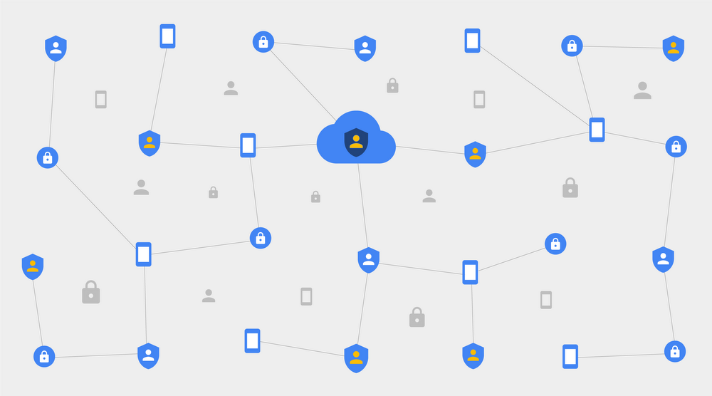 6 Resources & Tools to Protect Yourself Online in 2019 6