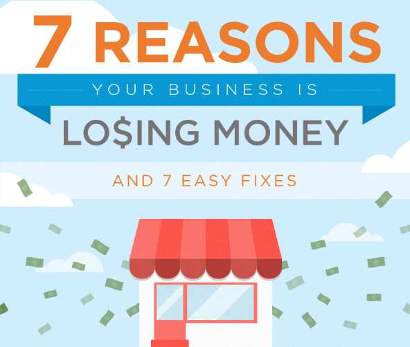7-reasons-your-business-is-losing-money-and-how-the-cloud-can-help