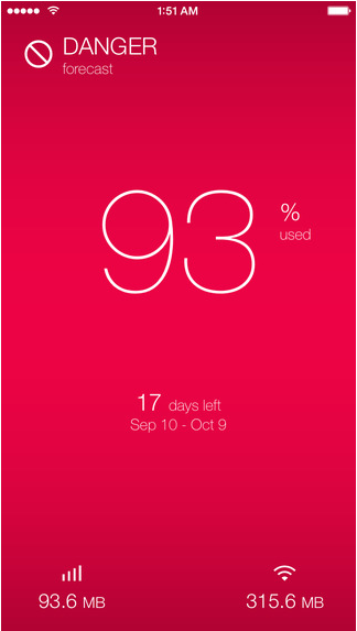 8-apps-to-help-you-monitor-data-usage-on-your-mobile-device