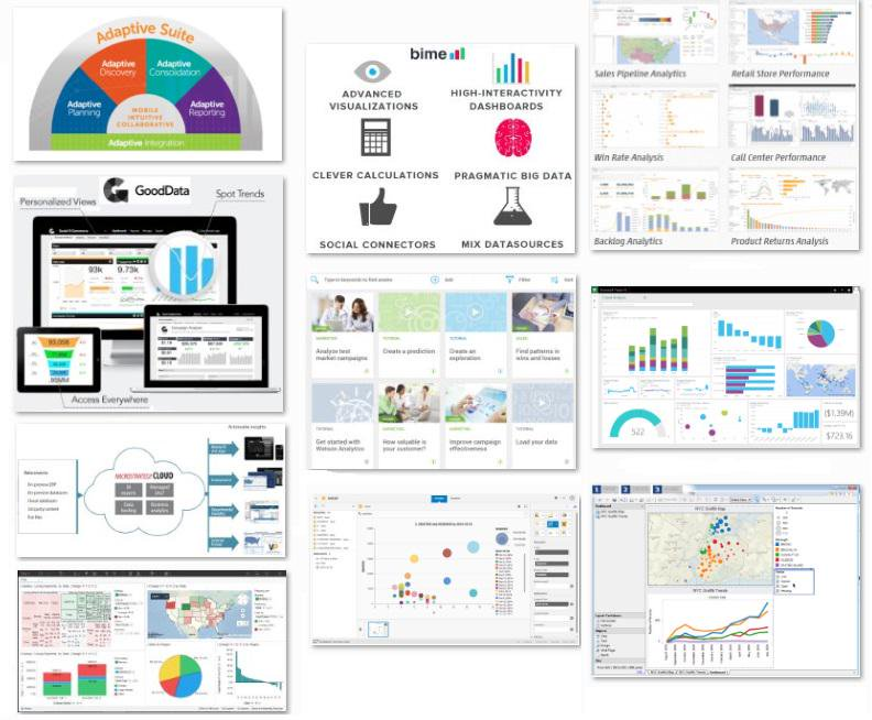 Business Intelligence Trends 10