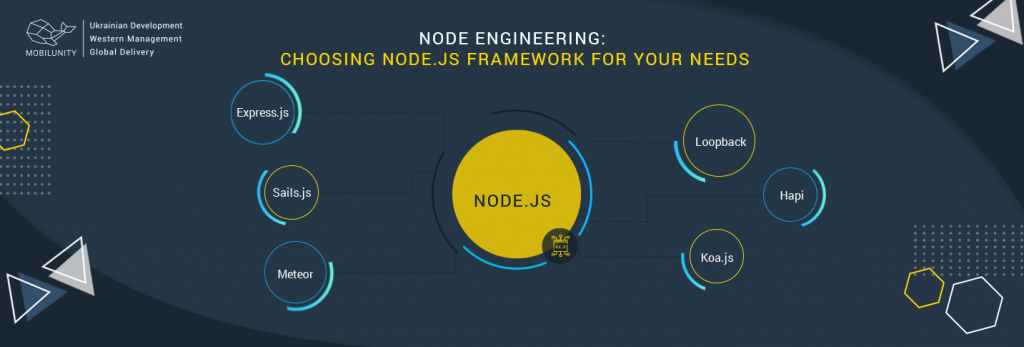 Choosing-node-js-programming-framework