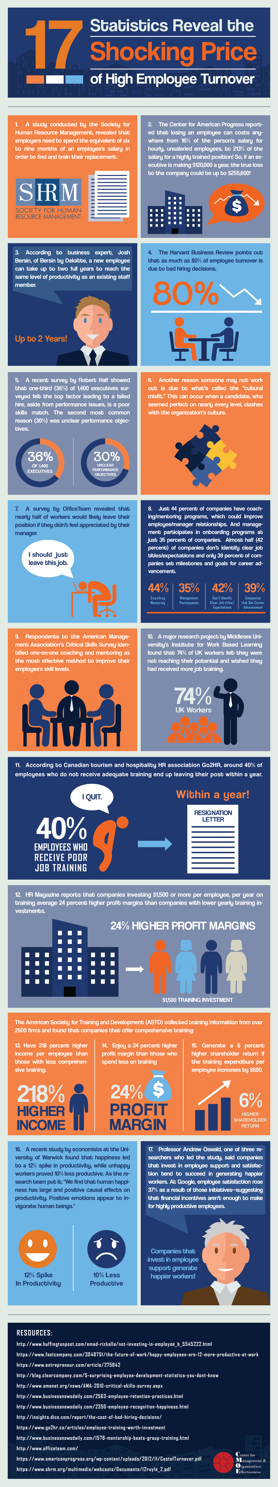 employee-turnover-infographic-final