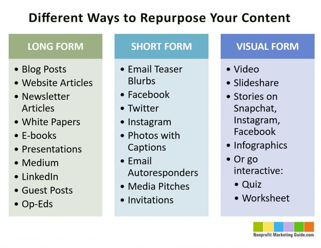 How-to-Repurpose-Content-1024x790
