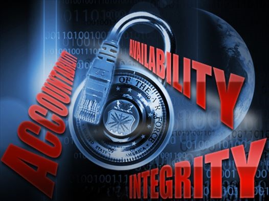 Impact of data breach - 1