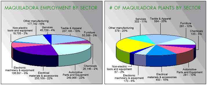 Mexicos Aerospace industry 5