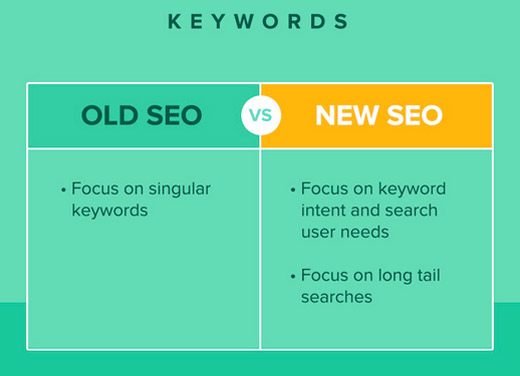 SEO Misconceptions Debunked Mistakes You Need to Avoid 8