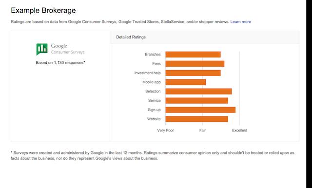 showcase-consumer-ratings