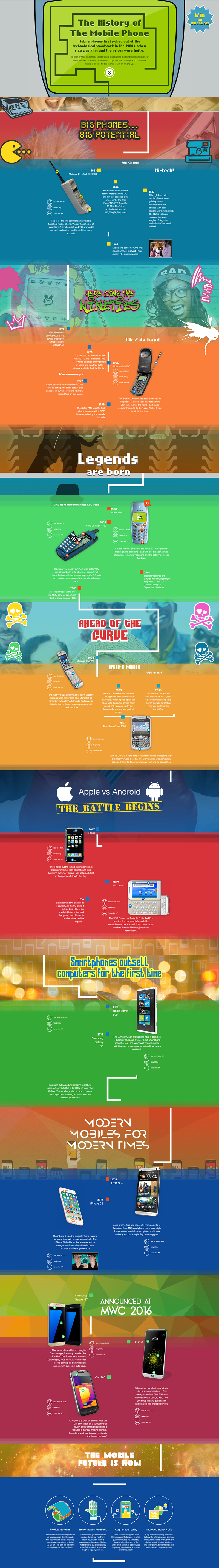 The-History-of-Mobile-Phones-2