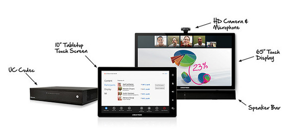 The Importance of Video Collaboration in the Workplace 7