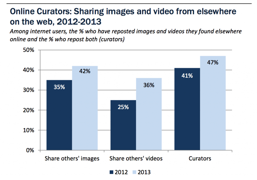 Top 3 Reasons Why Video Content Matters 1