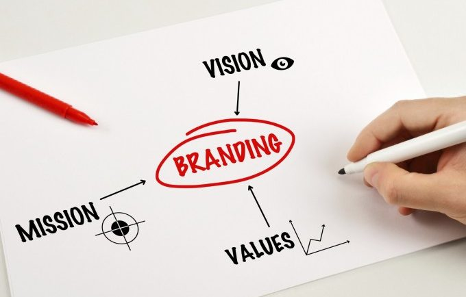 Your Business' Brand is Everything Your Customers See 13