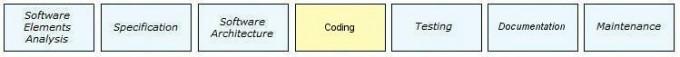 advance-career-as-web-developer