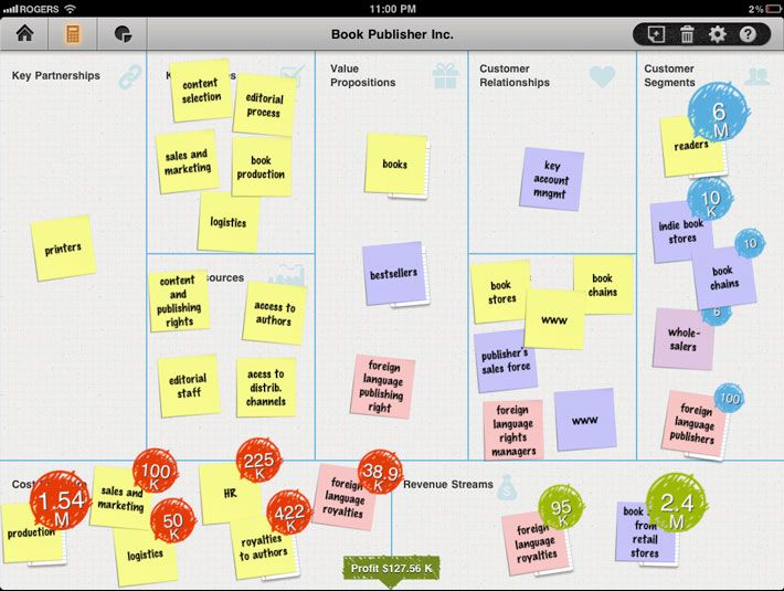 business-model-canvas-apps