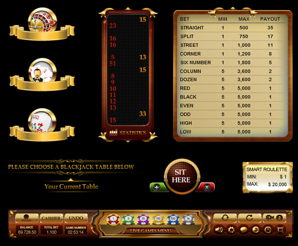 casino online mobile gaming