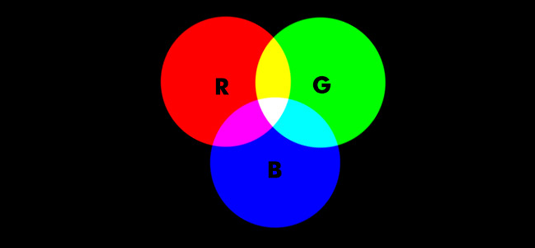 colour-theory-branding