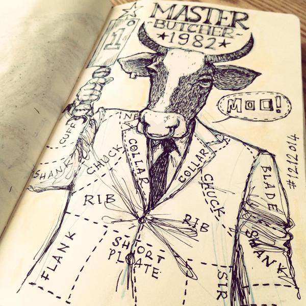 150+ Best Sketchbook Art