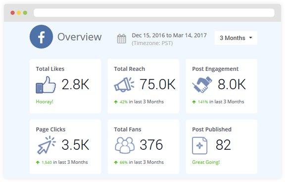 facebook-analytics-social