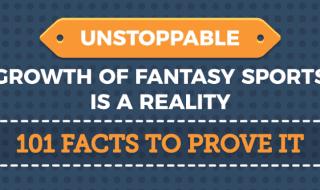 growth-of-fantasy-sports