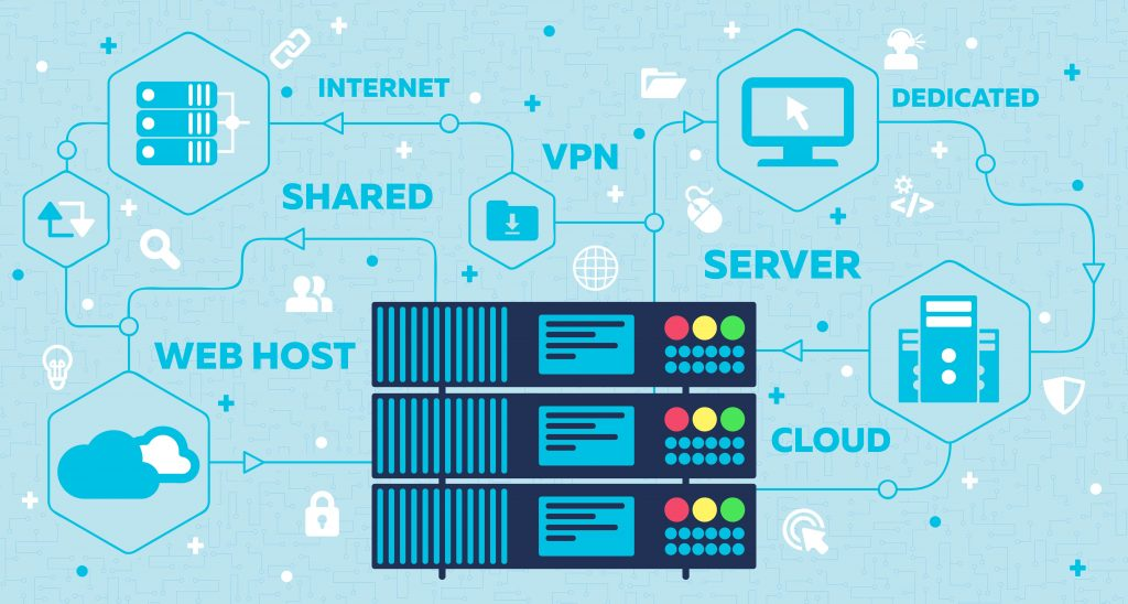 how website hosting actually works (1)-min
