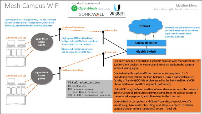 mesh-campus-wifi-final02