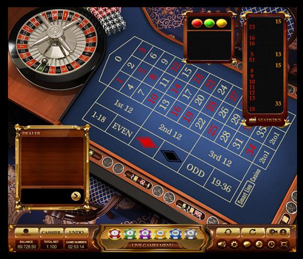 Gambling games in a casino casino hotels niagara falls