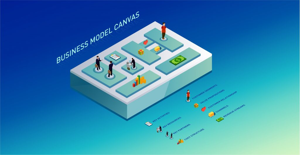 nine-components-of-business-model-canvas