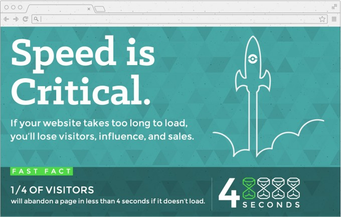 Improve Conversions with Speed [Infographic]