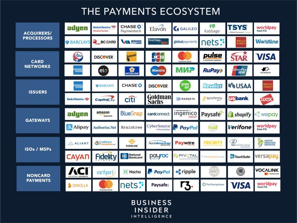 payments-ecosystem-report