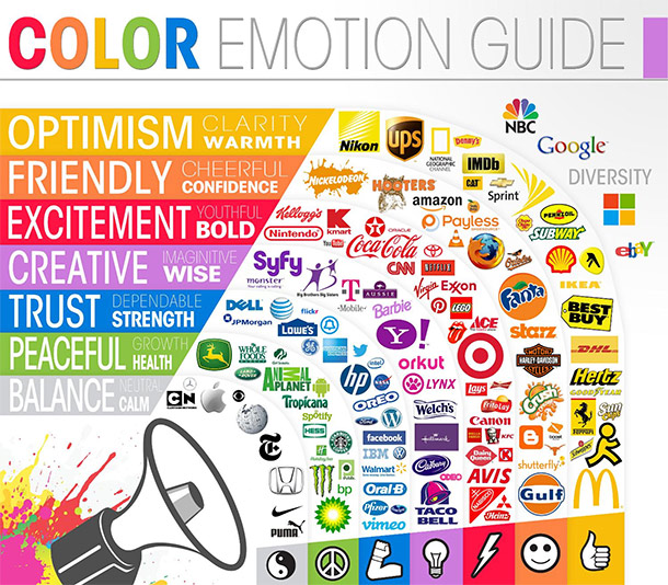 psychology-color-marketing-branding-color-emotion-guide