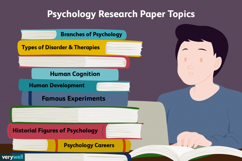 psychology-paper-topics