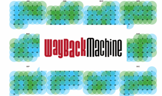 the-wayback-machine-now-lets-you-track-changes-to-web-pages