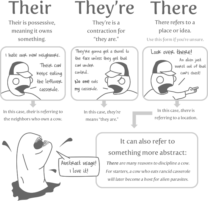 their-they're-there-oatmeal-grammer-funny-cartoon