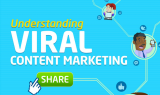 understanding-viral-content-marketing-infographic