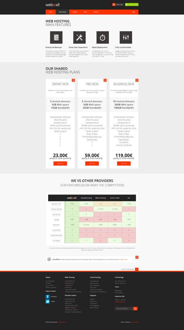 website design and host