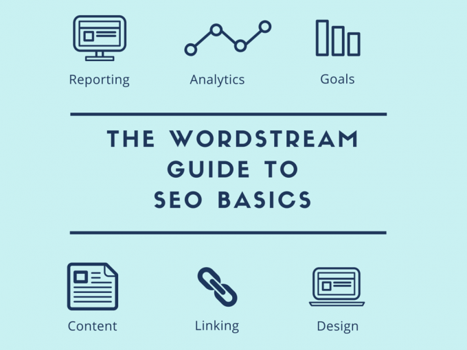 wordstream-seo-basics-guide