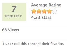 2009-08-30_0345-ratings