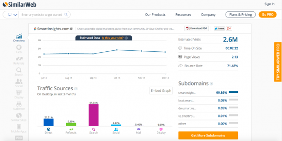 10-free-online-marketing-tools-that-every-hands-on-marketer-should-use