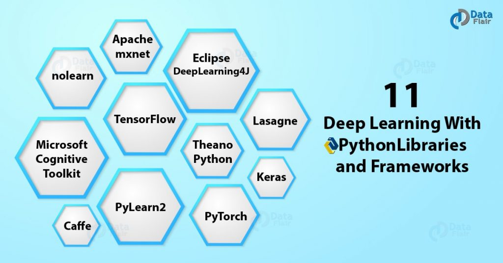 11-Deep-Learning-With-Python-Libraries-and-Frameworks-01