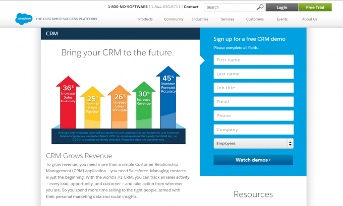 5 Benefits Of Using CRM To Manage Your Business Social Media Pages 6
