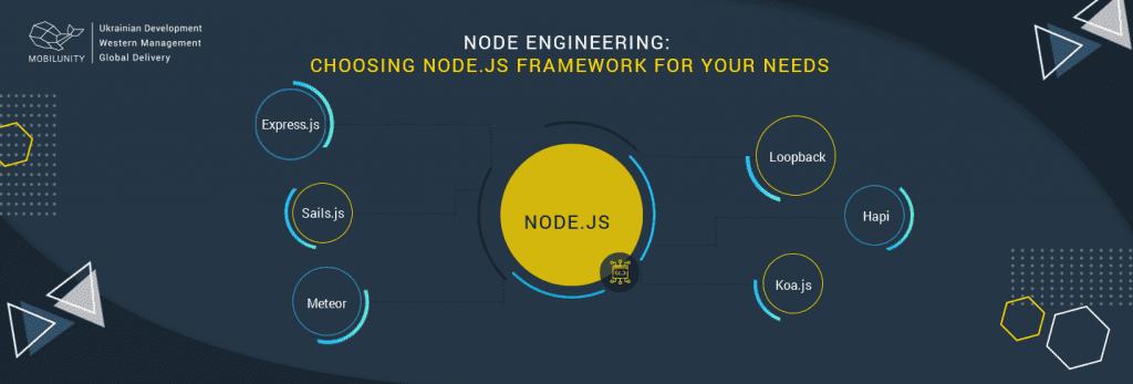 Choosing-node-js-programming-framework
