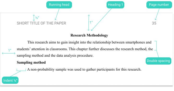 How to Write an APA Style Paper Using the Major Headings 7