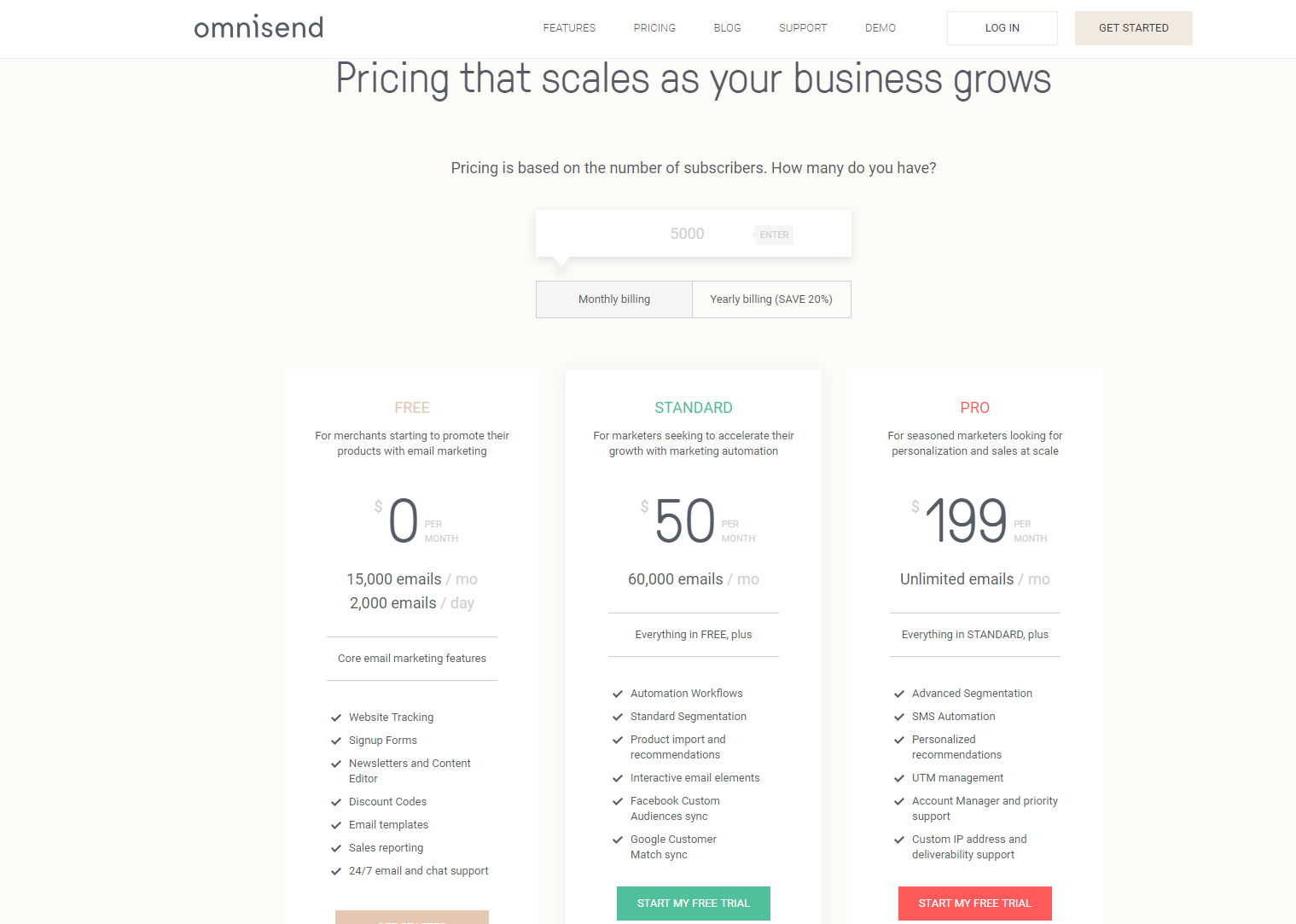 Omnisend-pricing