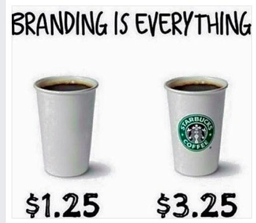 The Biggest Obstacles To Brand Identity & How You Can Overcome Them 10