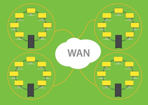 Why-You-Can't-Forget-to-Monitor-Your-WAN-1