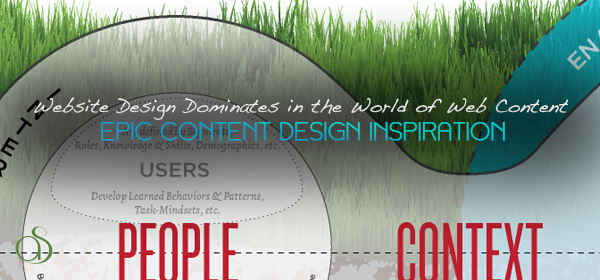 Website Design Dominates in the World of Web Content Development