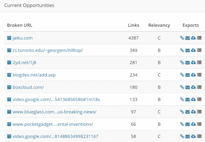 citation-labs-broken-link-finder-seo-tools