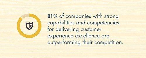 customer-service-happy-customers-good-business