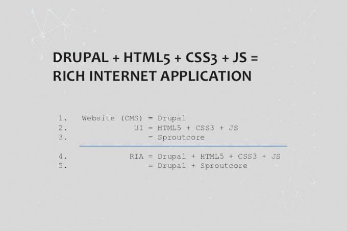 drupal-html5-css3-js-rich-internet-application2_0